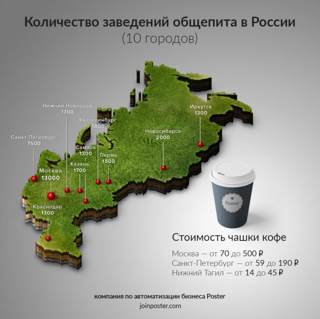 Кофеманам повезло. ВНижнем Тагиле американо— самый дешёвый в Российской Федерации