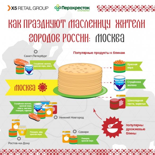 Эксперты узнали, счем жители России больше всего любят есть блины наМасленицу