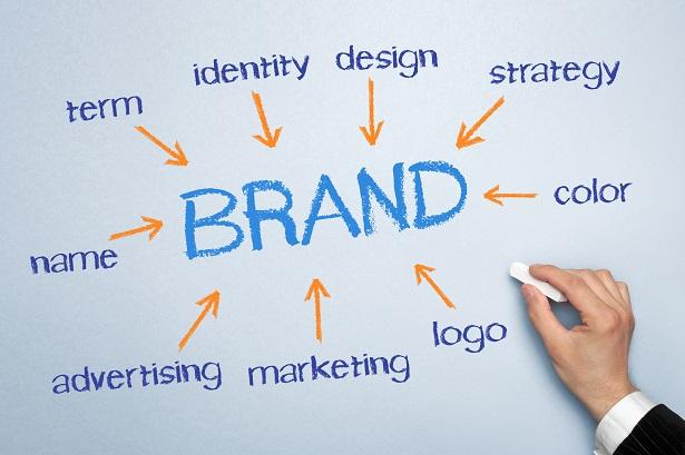 Как образность в брендинге и маркетинге влияет на вашу стратегию