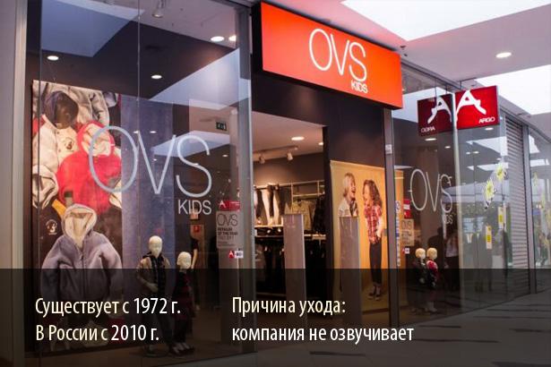 0105bb52a Европейские модные бренды, покидающие Россию в 2015