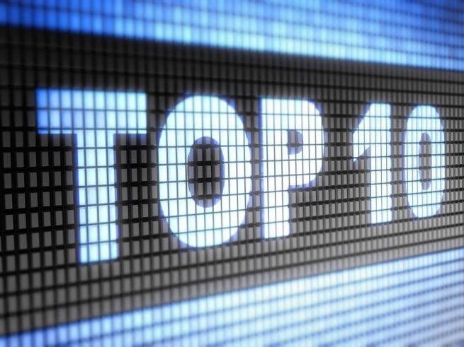 ТОП-10 новостей: о чём говорили на этой неделе