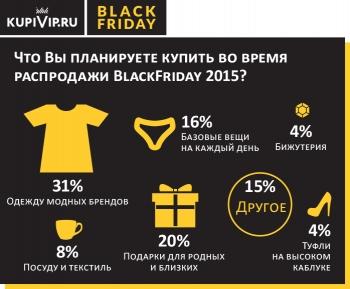 84% россиян намеренно откладывают покупки до Black Friday bfb8c96c3e0
