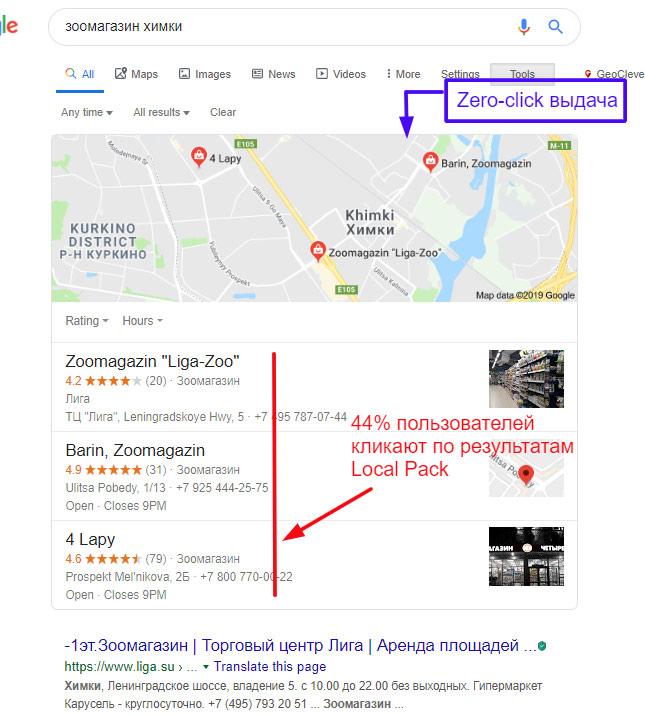 Локальная оптимизация: 6 шагов для успешных продаж
