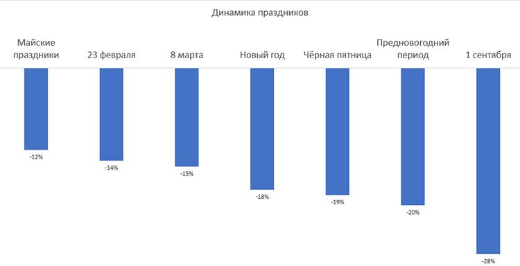 Shopping Index: экономим на детях?