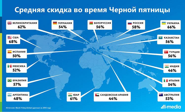 Большие скидки и рекордные прибыли: исследование «Черная пятница в России, США и мире»