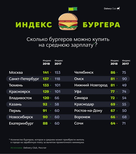 Infographic_delivery_burger_2018_black[1].jpg