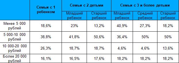 c0379e95d70ea Avito подсчитали, какие средства россияне планируют потратить на ...