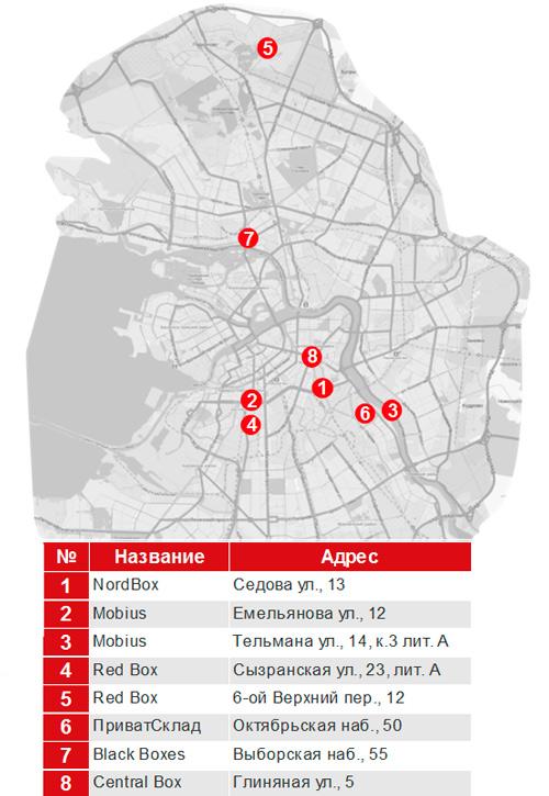 Self storage – главный тренд в складской недвижимости: обзор рынка Санкт-Петербурга