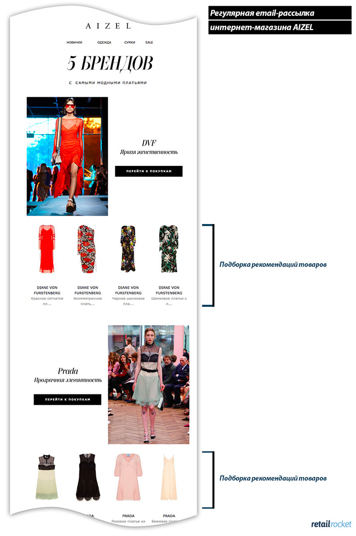 Секреты email-маркетинга для fashion-ритейла